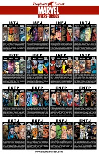 Marvel Myers-Briggs Personality Types